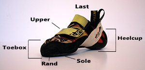 Diagram of exterior climbing shoe parts from one of my Otakis.